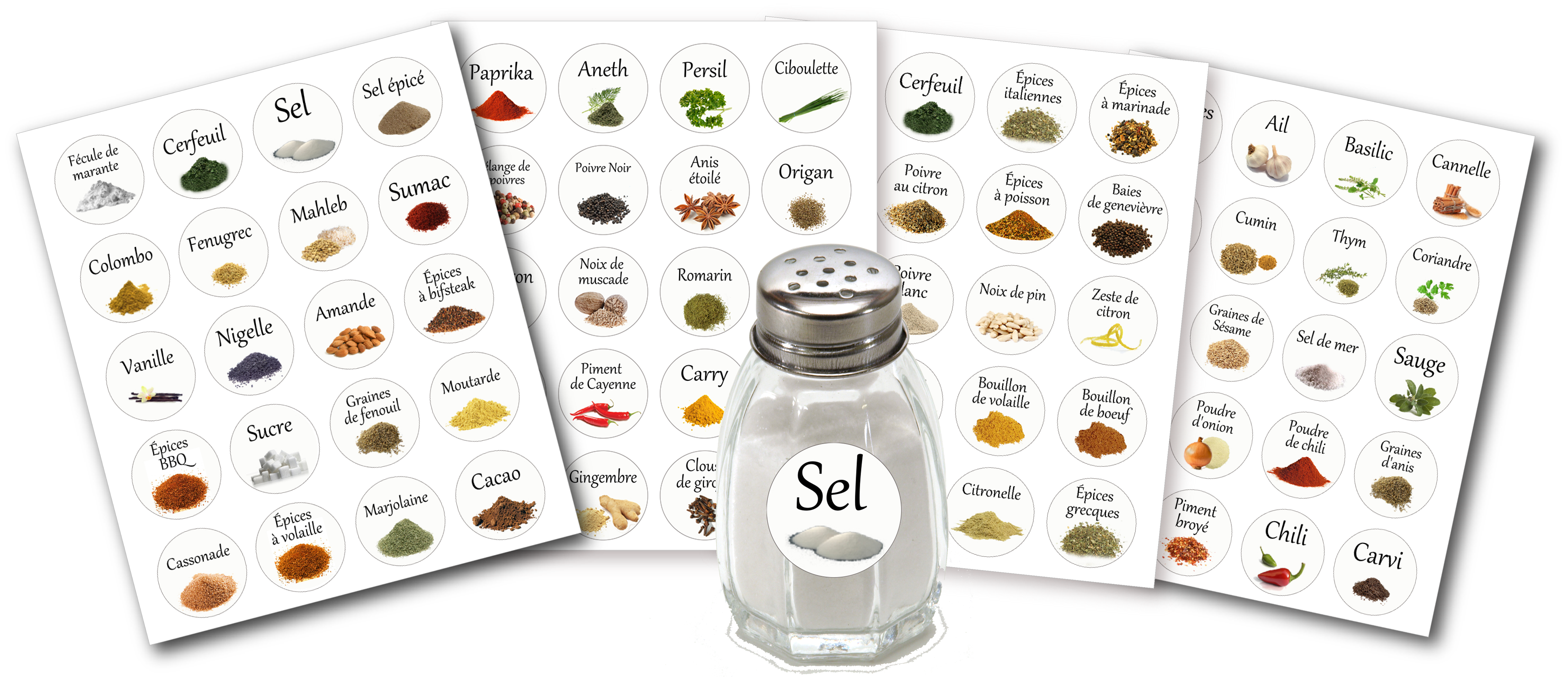 Package for spices
